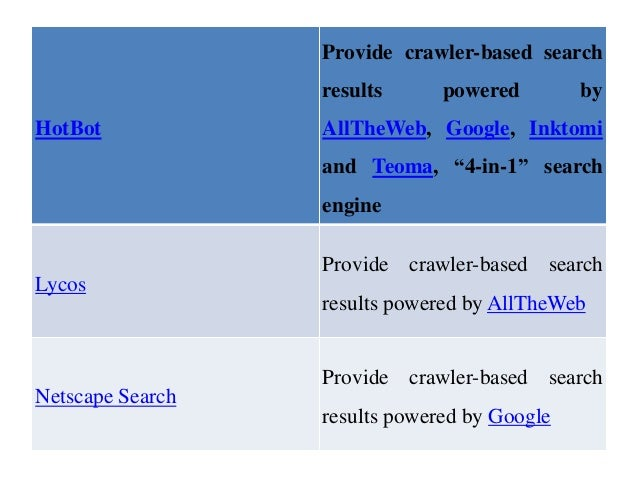 Browsers And Search Engines