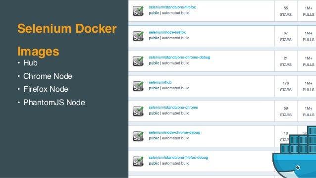Browser Testing with Docker - Craig Huber