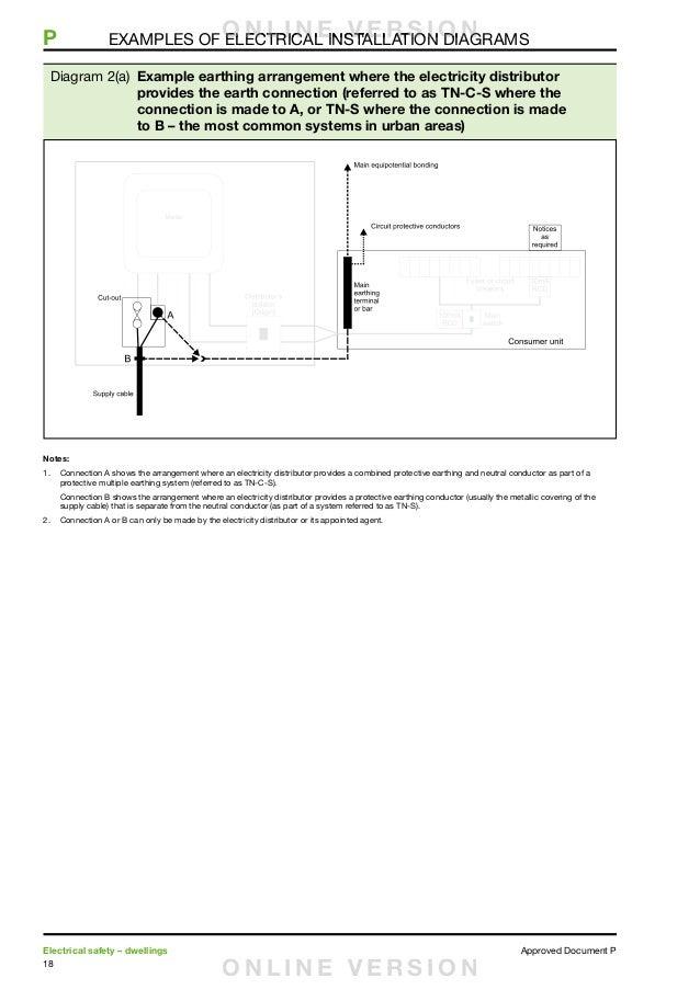 Electrical Installation: Electrical Installation Notes Pdf