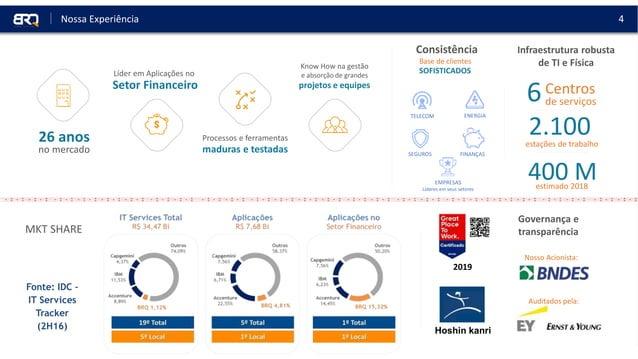 4 Know How na gestão e absorção de grandes 26 anos no mercado Processos e ferramentas Líder em Aplicações no Setor Finance...