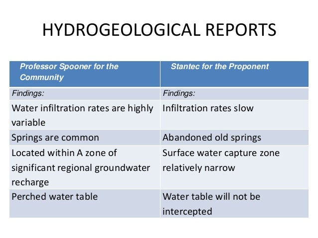 hydrogeological desktop study Established the baseline conditions established the type of hydrogeological environment established the activities associated with the project and initial assessment and impact determination these objectives were achieved by way of a desk study and baseline data collection a list of sources for the desk study related to.