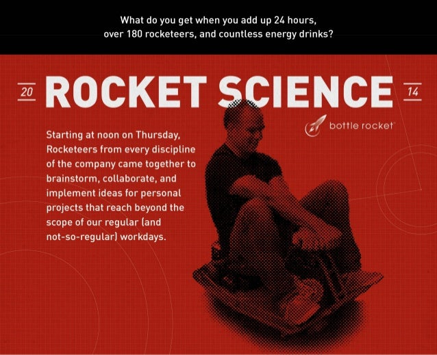 What do you get when you add up 24 hours,  over 180 rocketeers,  and countless energy drinks?   :7 ROCKET SCIENCE E  ((1% ...
