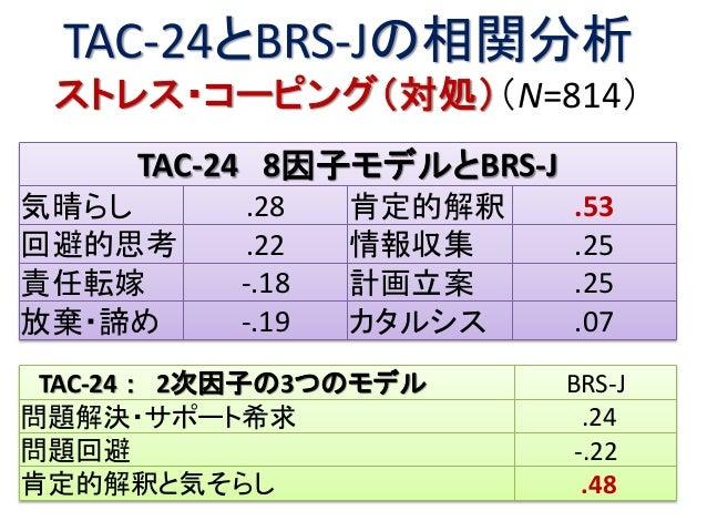 TAC-24とBRS-Jの相関分析 ストレス・コーピング(対処)(N=814) TAC-24 : 2次因子の3つのモデル BRS-J 問題解決・サポート希求 .24 問題回避 -.22 肯定的解釈と気そらし .48 TAC-24 8因子モデルと...