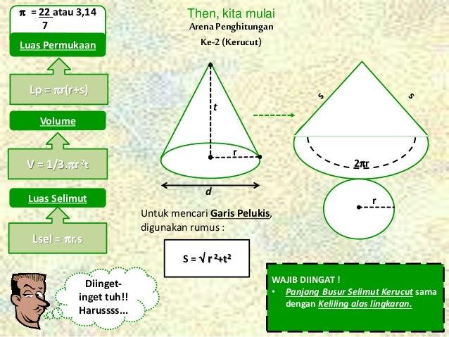 BANGUN RUANG SISI LENGKUNG KELAS IX SEMESTER 1 SMP