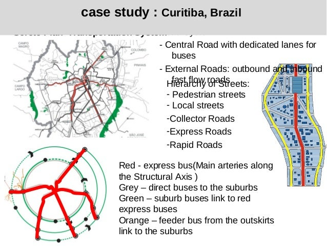 A Case Study of Sustainable Urban Planning Principles in ...