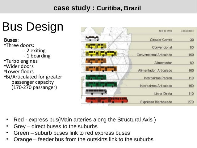 curitiba sustainable city case study gcse
