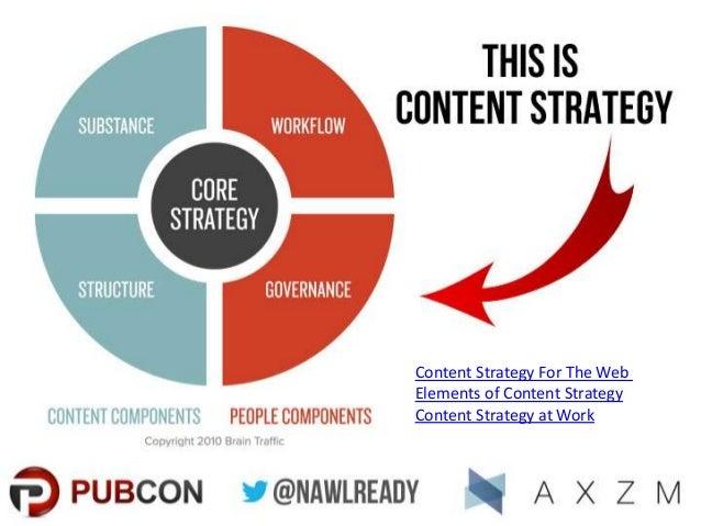 1. 2. 3. 4. 5. 6. 7. 8. 9. 10. 11. 12. 13. 14. 15. 16. 17.  Content Strategy For The Web by Kristina Halvorson – Link Elem...