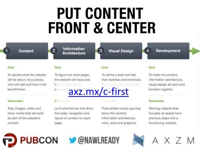 Bruce Lee Guide to Strategic Content (Remix)