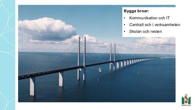 Bruna internpostkuvert och appintranät – Malmö stads väg mot
