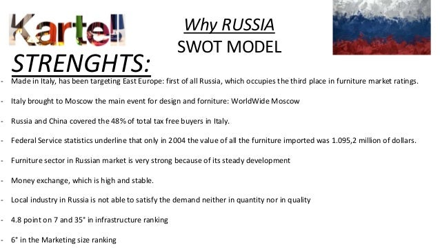 Why RUSSIA SWOT MODEL ...