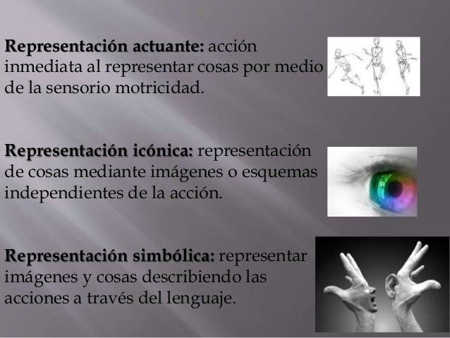 Representación actuante: acción  inmediata al representar cosas por medio  de la sensorio motricidad.  Representación icón...