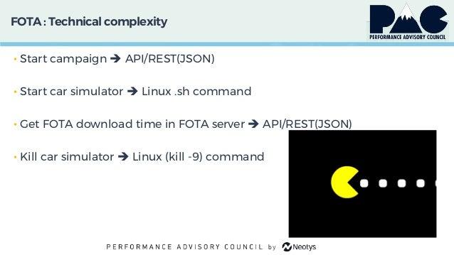 FOTA: Technical complexity • Start campaign  API/REST(JSON) • Start car simulator  Linux .sh command • Get FOTA download...