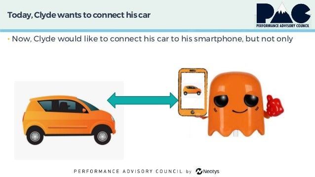 Today, Clyde wants to connect his car • Now, Clyde would like to connect his car to his smartphone, but not only
