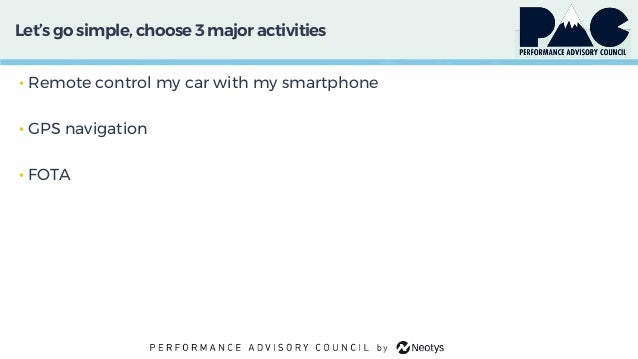 Let'sgo simple, choose 3 major activities • Remote control my car with my smartphone • GPS navigation • FOTA