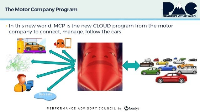 The Motor Company Program • In this new world, MCP is the new CLOUD program from the motor company to connect, manage, fol...