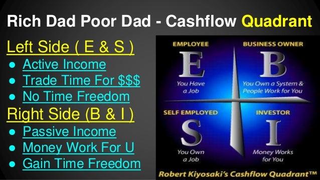 rich dad poor dad 4 quadrants pdf