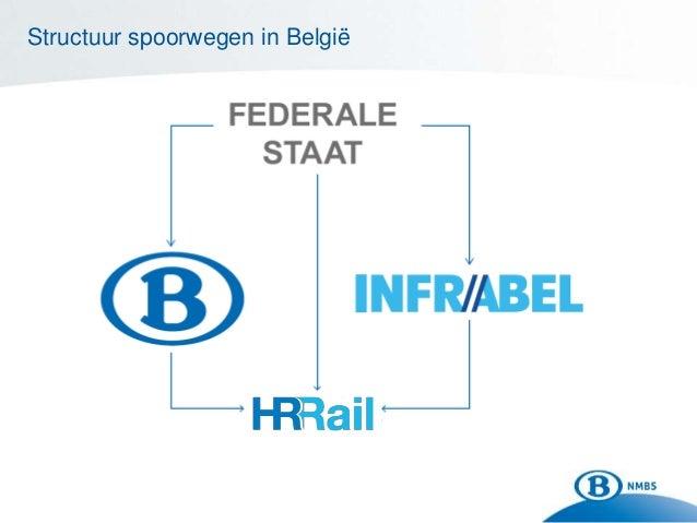 Vervoersplan 2014 Brussel  Slide 3