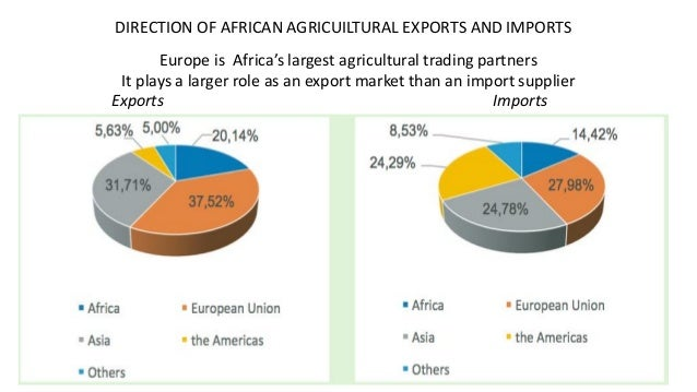 Recent trends and Outlook in African Agricultural Trade'' by O  Bad…