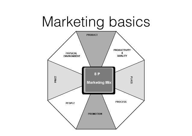 HunteHunter Boot Marketing Mix Strategies
