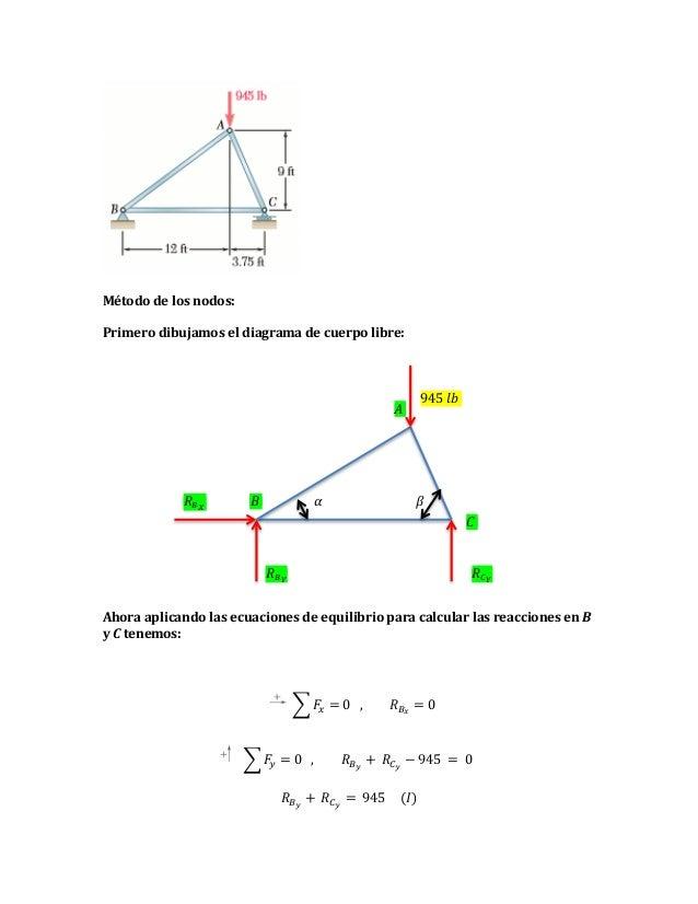 Método  de  los  nodos:      Primero  dibujamos  el  diagrama  de  cuerpo  libre:       9...