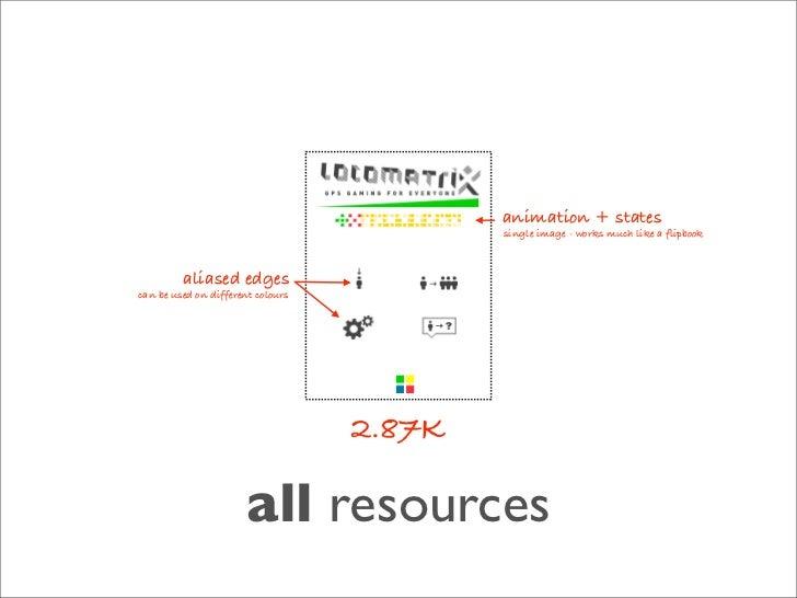 animation + states                                            single image - works much like a flipbook             aliase...