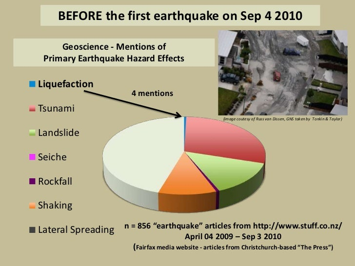 an analysis of the natural occurrence earthquake catastrophe event To help assess the event and provide situational awareness due to these natural occurrences, nasa utilizes expertise in sensor networks and remote sensing these data products can support search and rescue efforts and determine disaster impact to aid stakeholder efforts in emergency response and recovery.