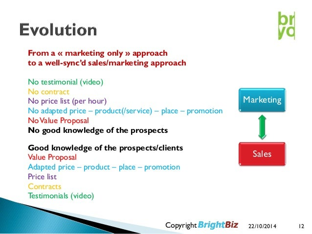 Bryo presentation the power of a well-sync'd marketing and sales st…