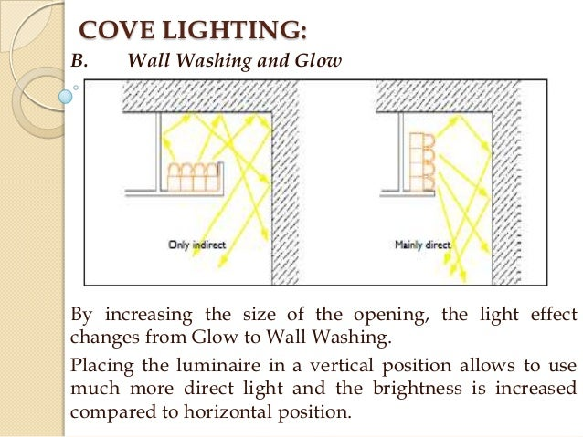 Bs ii electricity unit iv 2012 four 32 cove lighting b wall washing mozeypictures Choice Image