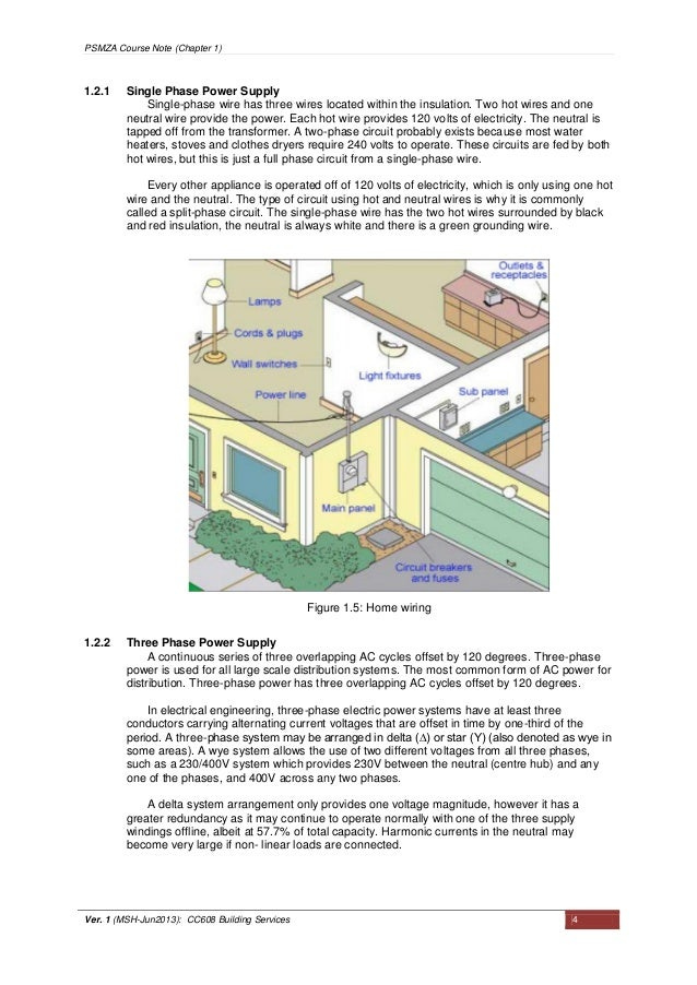 Building Service Chapter 1