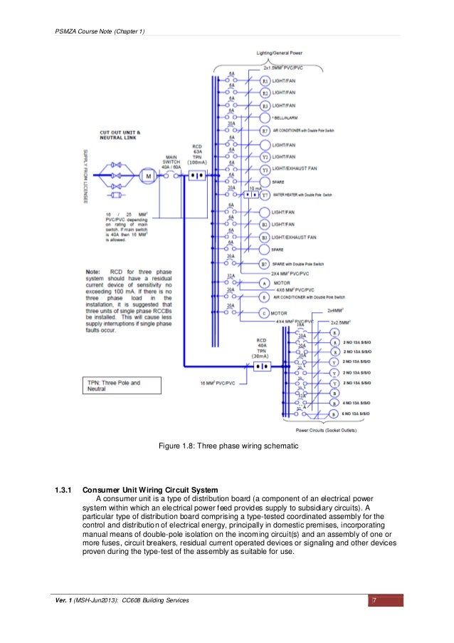 Building service chapter 1 figure 17 single phase wiring schematic 7 asfbconference2016 Image collections