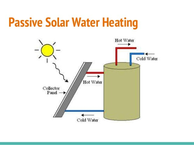 Assignment - Building Integration of Solar Energy (Slide)