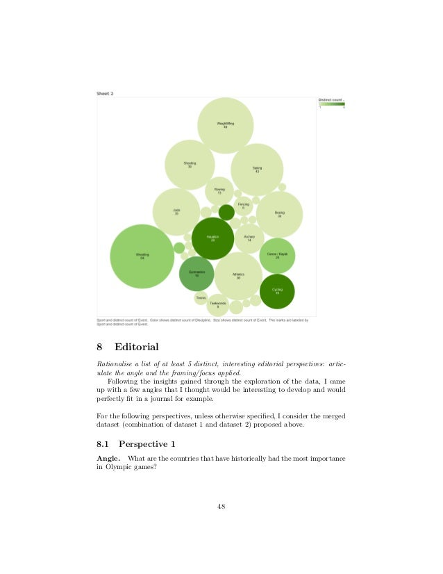 Human Development Data 1990-2015, Human Development.