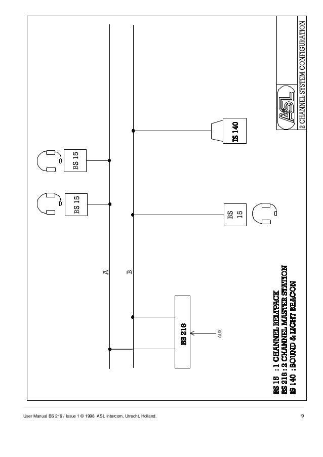 ASL Intercom BS216 2channel Master Station – Intercom Wiring Diagram Of Unit 10