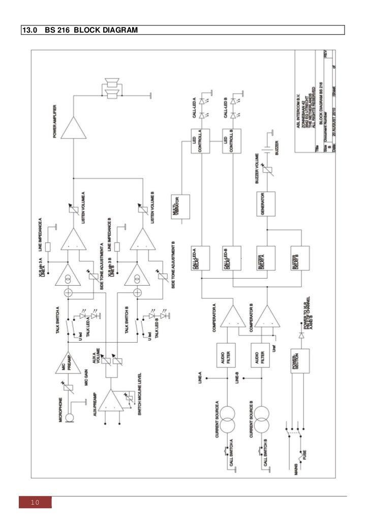 ASL Intercom BS216 – Intercom Wiring Diagram Of Unit 10