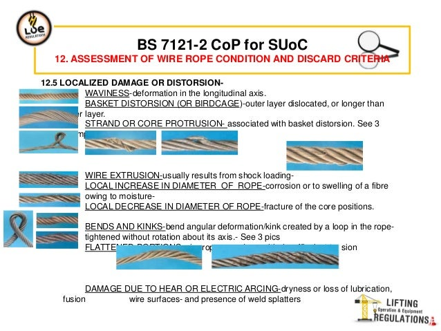 Unusual Wire Rope Inspection Criteria Contemporary - Electrical ...