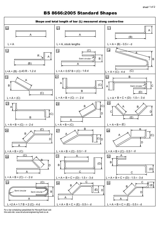 Bs8666 Shapes