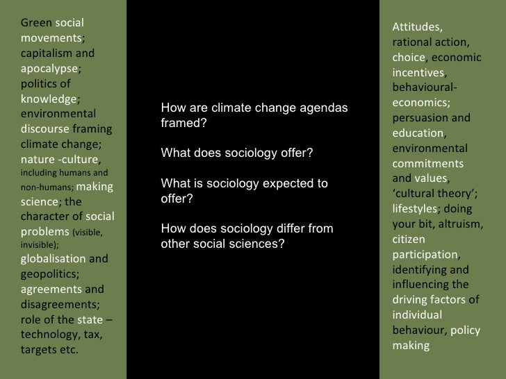 Green  social movements ; capitalism and  apocalypse ; politics of  knowledge ; environmental  discourse  framing climate ...