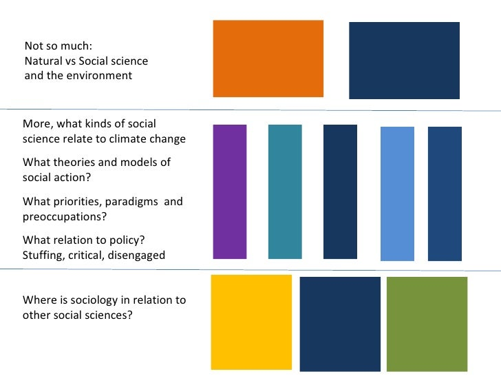 Not so much: Natural vs Social science and the environment More, what kinds of social science relate to climate change Wha...