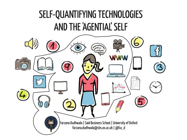 WHAT IS THE RELATIONSHIP BETWEEN SELF-QUANTIFYING TECHNOLOGIES AND THE SELF? PARTICIPANT OBSERVATION INTERVIEWS QS WEB FOR...