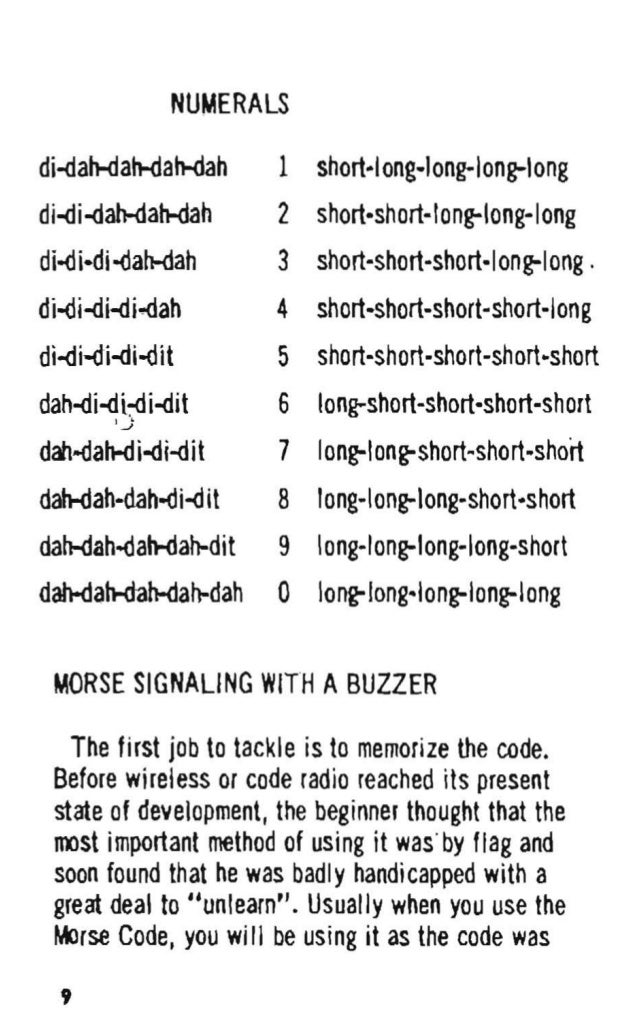 Morse Code Chart Introduction To The International Morse Code Boy
