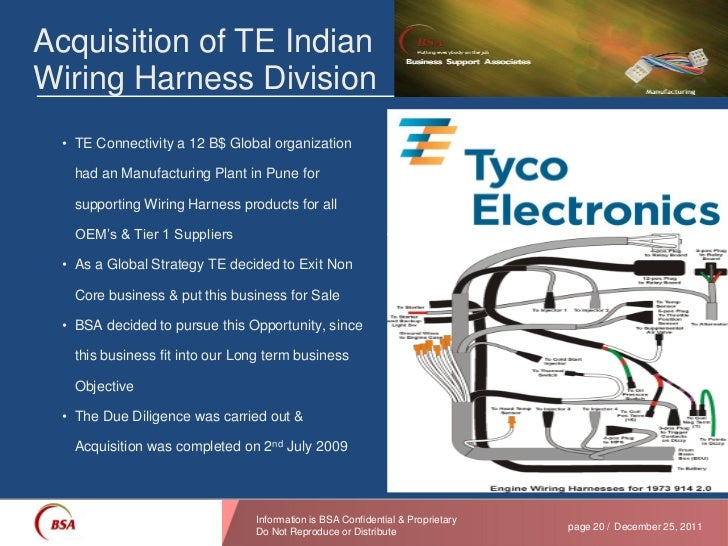 bsa wiring harness presentation 20 acquisition of te nwiring harness