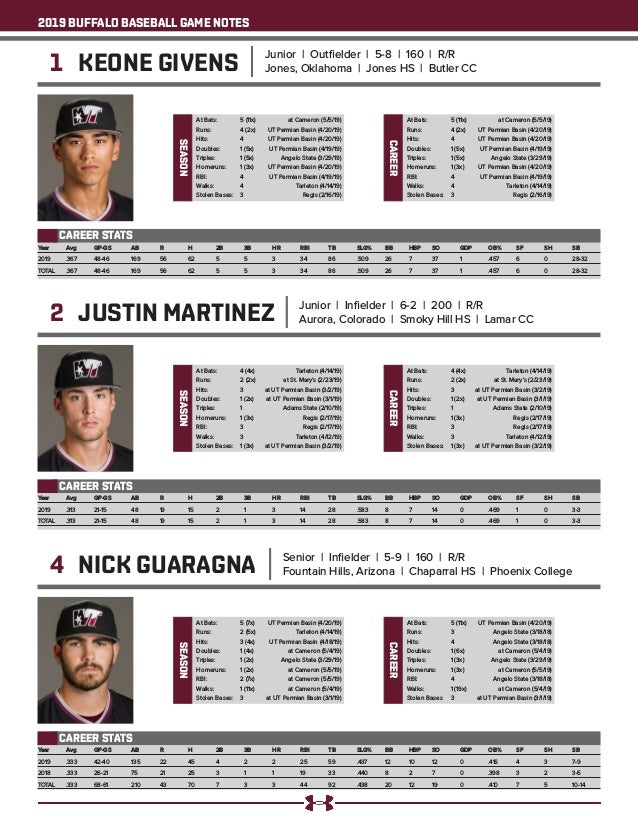 WT Baseball Game Notes (5-10-19)