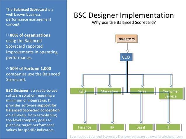 BSC Designer Implementation Why use the Balanced Scorecard? The Balanced Scorecard is a well known business performance ma...