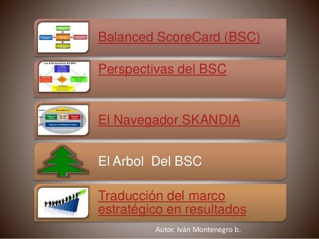 Balanced ScoreCard (BSC) Perspectivas del BSC El Navegador SKANDIA El Arbol Del BSC Traducción del marco estratégico en re...