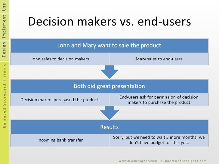 Decision makers vs. end-users