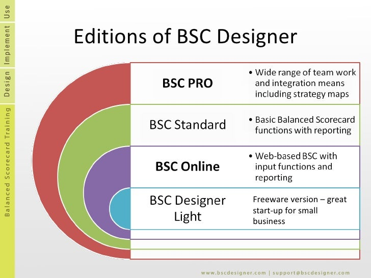 Editions of BSC Designer Freeware version – great start-up for small business