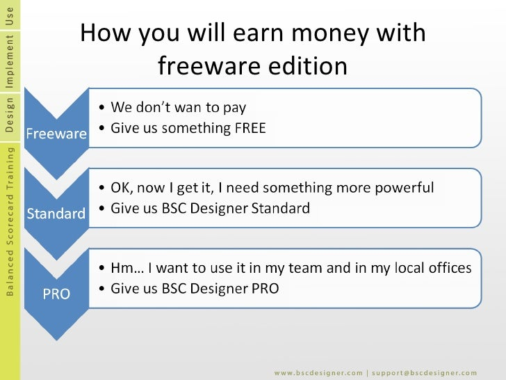 How you will earn money with freeware edition