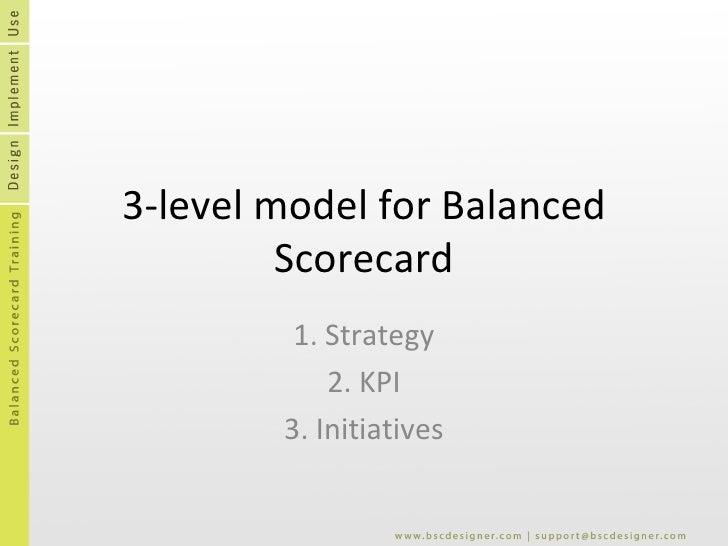 3-level model for Balanced Scorecard 1. Strategy 2. KPI 3. Initiatives