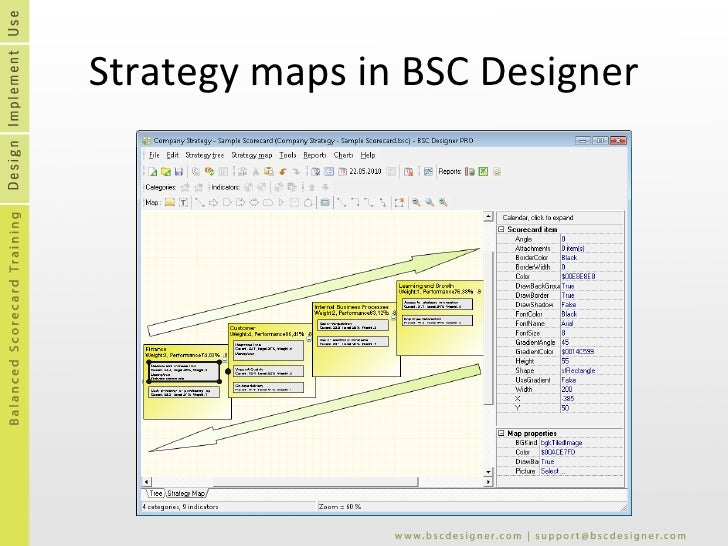 Strategy maps in BSC Designer