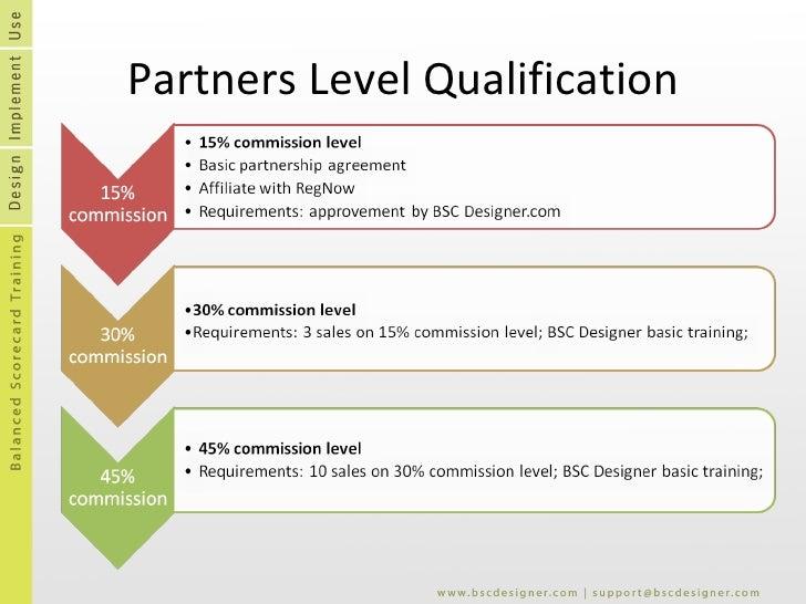 Partners Level Qualification